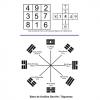 A Escola do Vazio Misterioso, das Estrelas Voadoras (Xuan Kong Fei Xing) e as Probabilidades de Sorte e Destino