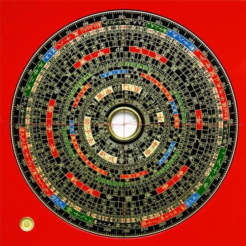 Feng Shui Clássico – Tradições, Escolas e Perspectivas Cognitivas