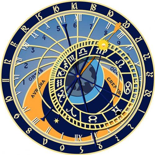 Quando se faz um mapa astrológico?