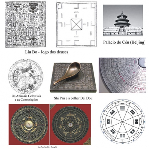Introdução a Luo Jin Pan – O Céu na Terra