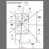Feng Shui: Diferenças entre as Escolas Estrelas Voadoras e 8 Palácios